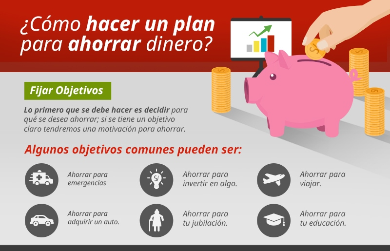 Como ahorrar dinero como ahorrar dinero with como ahorrar - Trucos para ahorrar dinero dia a dia ...