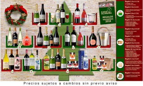 Regalar vino siempre es un acierto porque es un regalo que va más allá de una botella